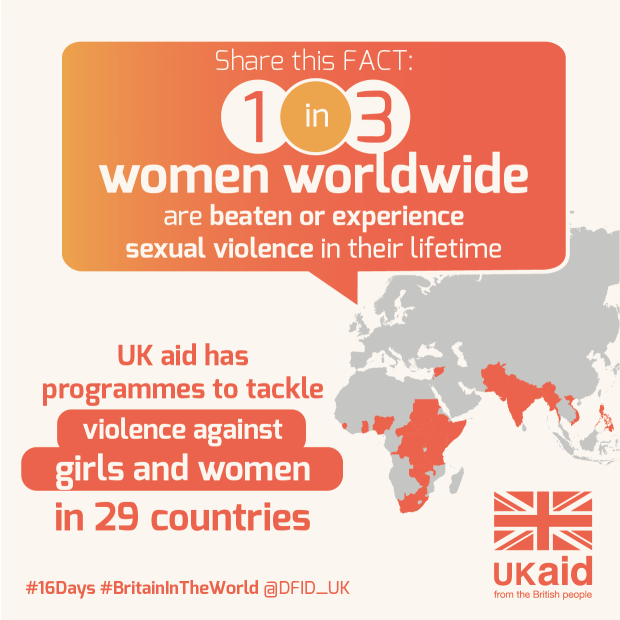 How UK is tackling violence against girls and women. Infographic: Ricci Coughlan/DFID